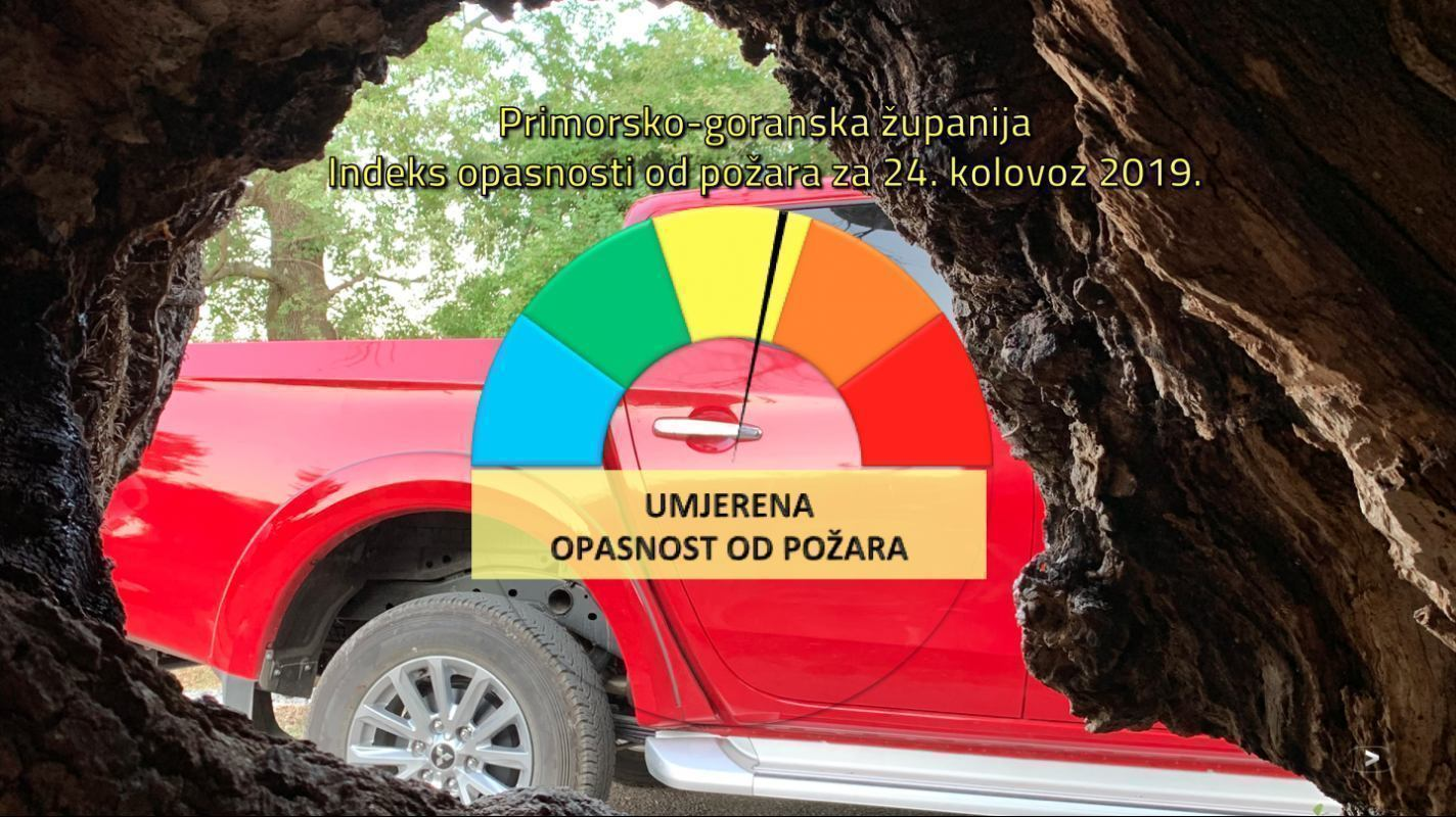 Indeks opasnosti od požara raslinja za 25. kolovoz 2019.