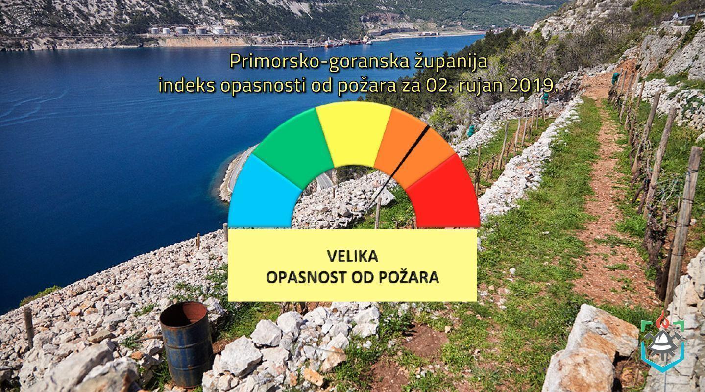 Indeks opasnosti od požara raslinja za 11. rujan 2019.